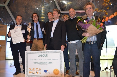 Port of Rotterdam wins Project of the Year 2012